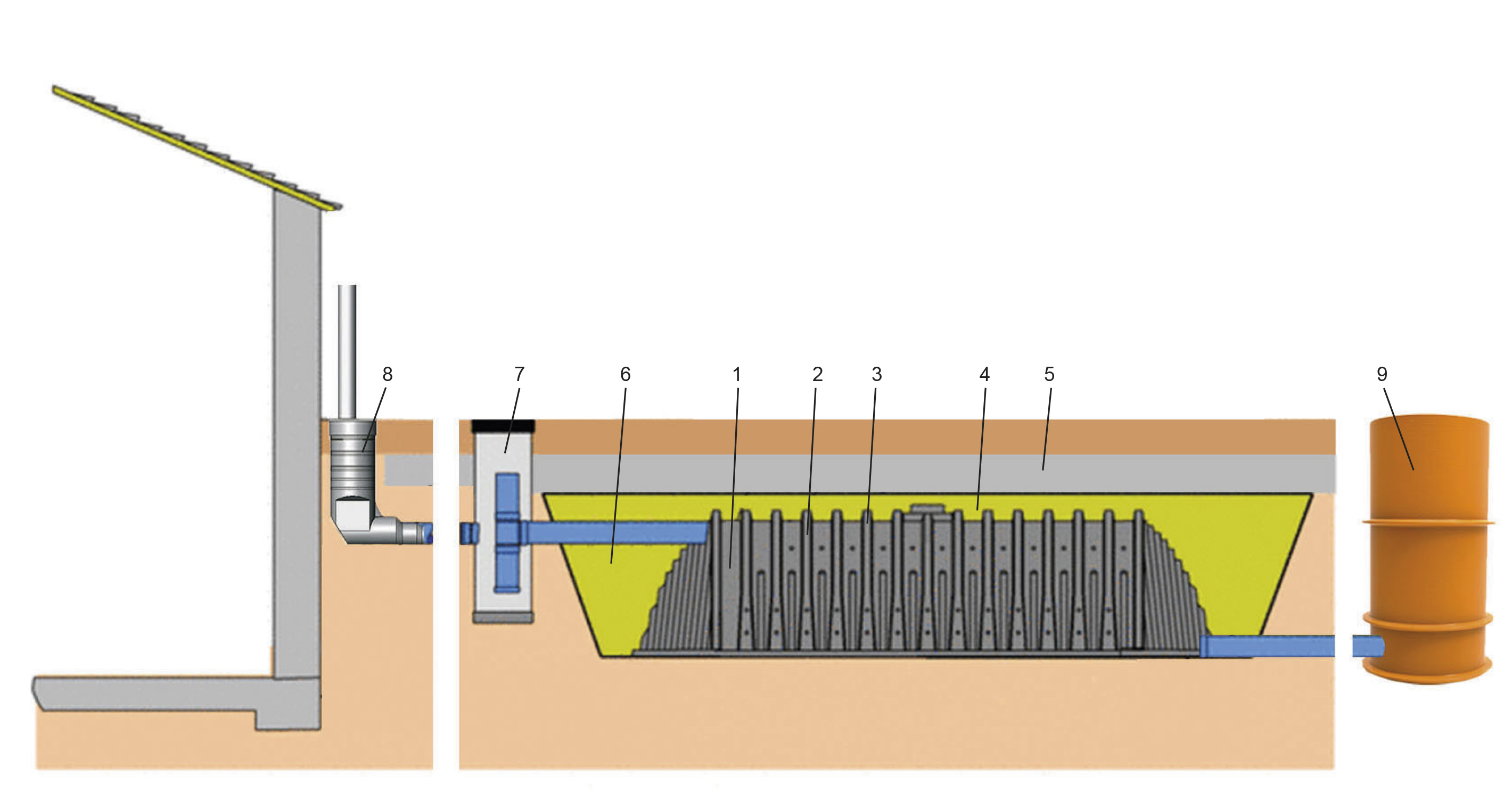 drainmax tunnelsystem